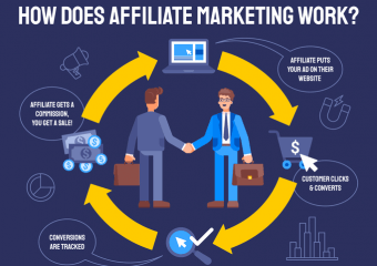 how to start affiliate marketing.